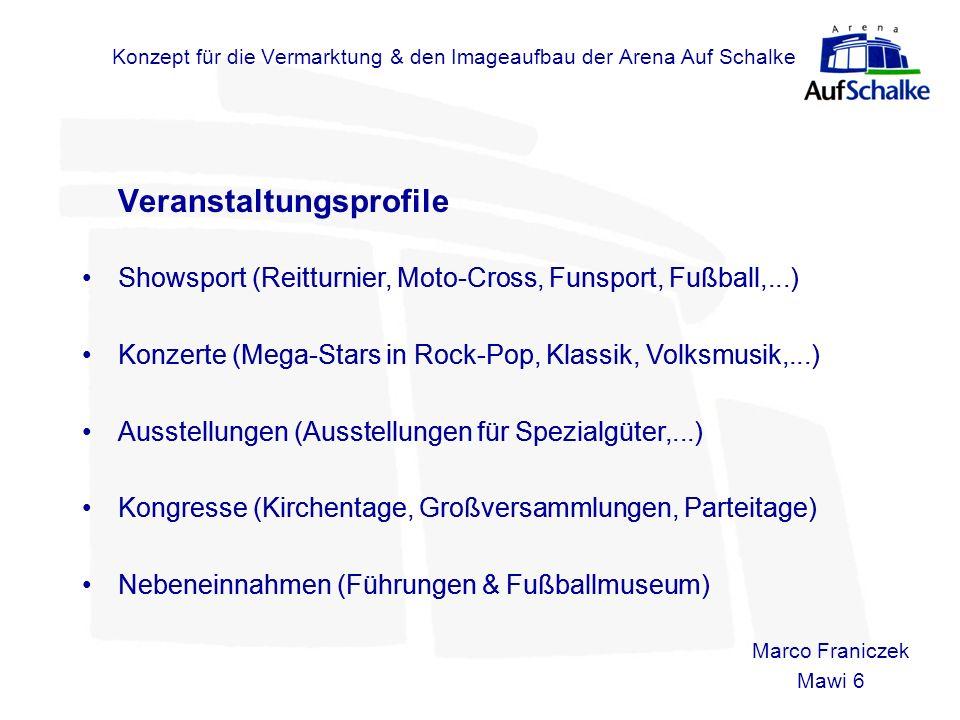 Konzept für die Vermarktung & den Imageaufbau der Arena Auf Schalke Veranstaltungsprofile Showsport (Reitturnier, Moto-Cross, Funsport, Fußball,...) K