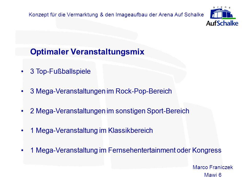 Konzept für die Vermarktung & den Imageaufbau der Arena Auf Schalke Optimaler Veranstaltungsmix 3 Top-Fußballspiele 3 Mega-Veranstaltungen im Rock-Pop