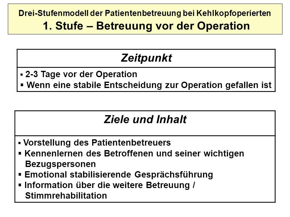 Zeitpunkt 2-3 Tage vor der Operation Wenn eine stabile Entscheidung zur Operation gefallen ist Ziele und Inhalt Vorstellung des Patientenbetreuers Ken