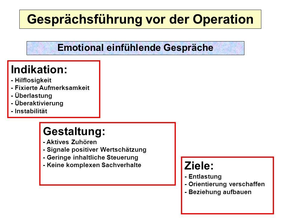 Gesprächsführung vor der Operation Emotional einfühlende Gespräche Indikation: - Hilflosigkeit - Fixierte Aufmerksamkeit - Überlastung - Überaktivieru