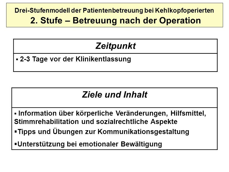 Zeitpunkt 2-3 Tage vor der Klinikentlassung Ziele und Inhalt Information über körperliche Veränderungen, Hilfsmittel, Stimmrehabilitation und sozialre