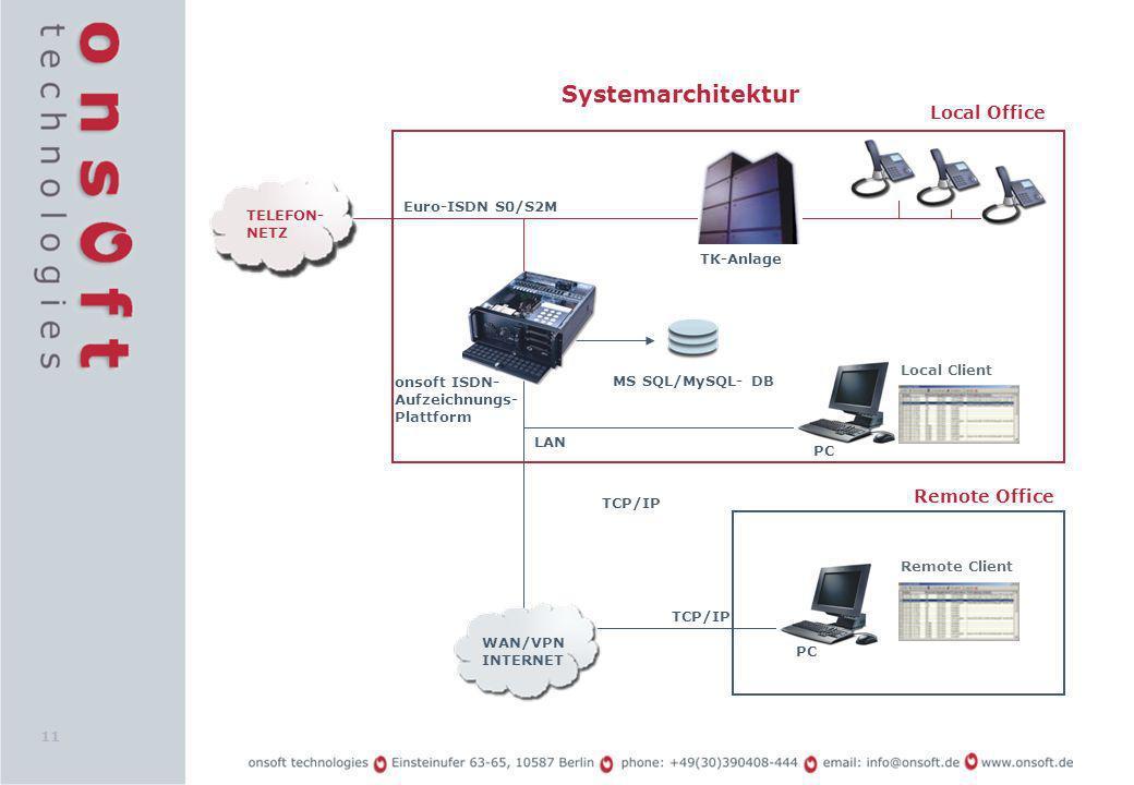 11 Euro-ISDN S0/S2M LAN onsoft ISDN- Aufzeichnungs- Plattform MS SQL/MySQL- DB Local Client Local Office TCP/IP Systemarchitektur TK-Anlage Remote Cli