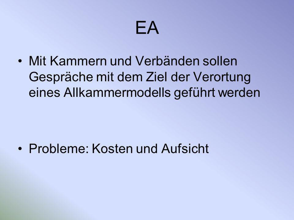 EA Mit Kammern und Verbänden sollen Gespräche mit dem Ziel der Verortung eines Allkammermodells geführt werden Probleme: Kosten und Aufsicht