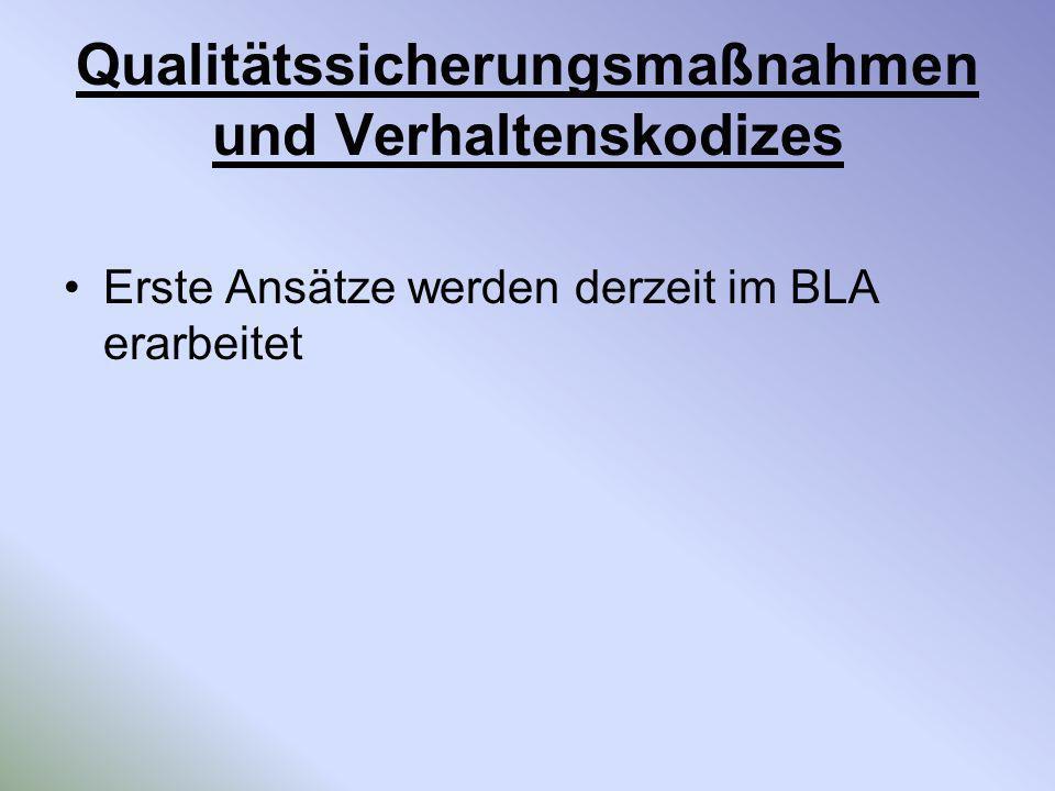 Qualitätssicherungsmaßnahmen und Verhaltenskodizes Erste Ansätze werden derzeit im BLA erarbeitet
