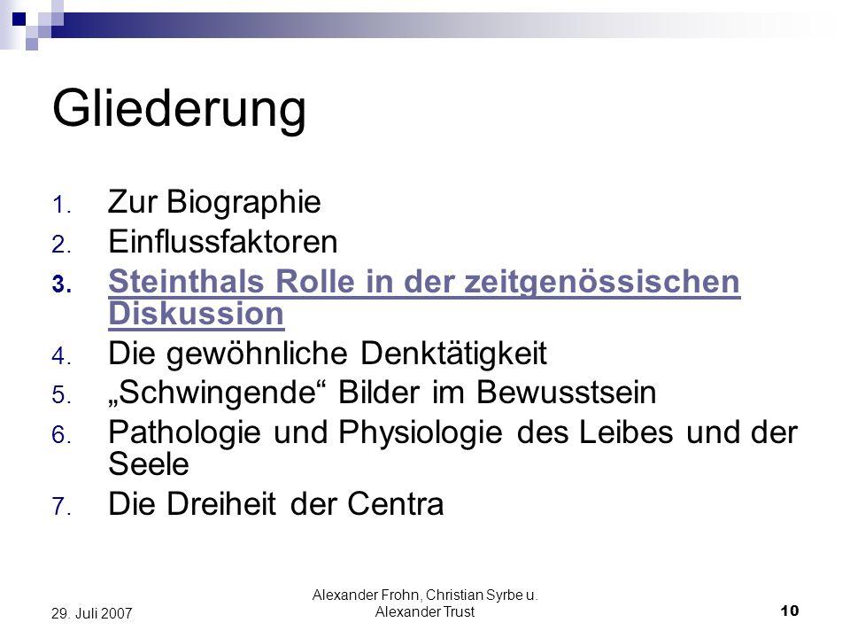 Alexander Frohn, Christian Syrbe u. Alexander Trust10 29. Juli 2007 Gliederung 1. Zur Biographie 2. Einflussfaktoren 3. Steinthals Rolle in der zeitge