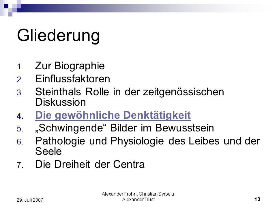 Alexander Frohn, Christian Syrbe u. Alexander Trust13 29. Juli 2007 Gliederung 1. Zur Biographie 2. Einflussfaktoren 3. Steinthals Rolle in der zeitge