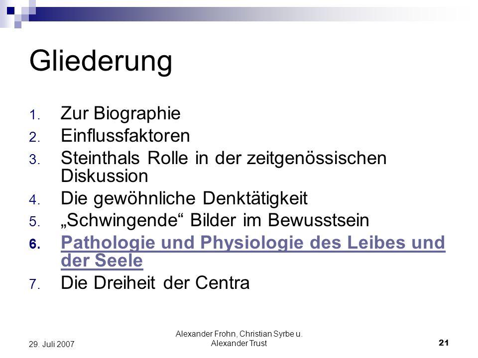 Alexander Frohn, Christian Syrbe u. Alexander Trust21 29. Juli 2007 Gliederung 1. Zur Biographie 2. Einflussfaktoren 3. Steinthals Rolle in der zeitge