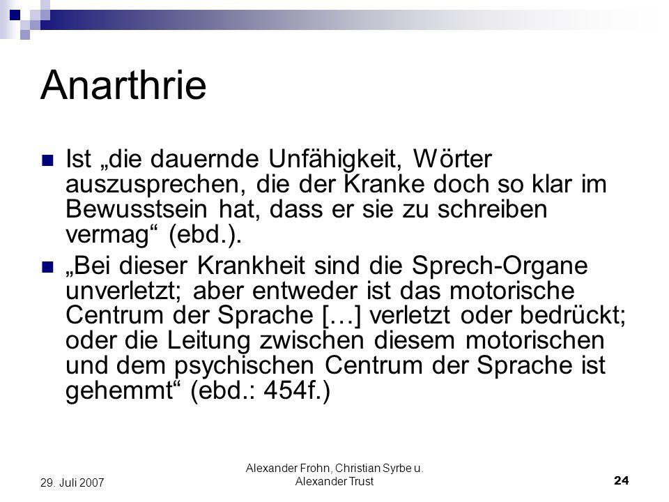 Alexander Frohn, Christian Syrbe u. Alexander Trust24 29. Juli 2007 Anarthrie Ist die dauernde Unfähigkeit, Wörter auszusprechen, die der Kranke doch