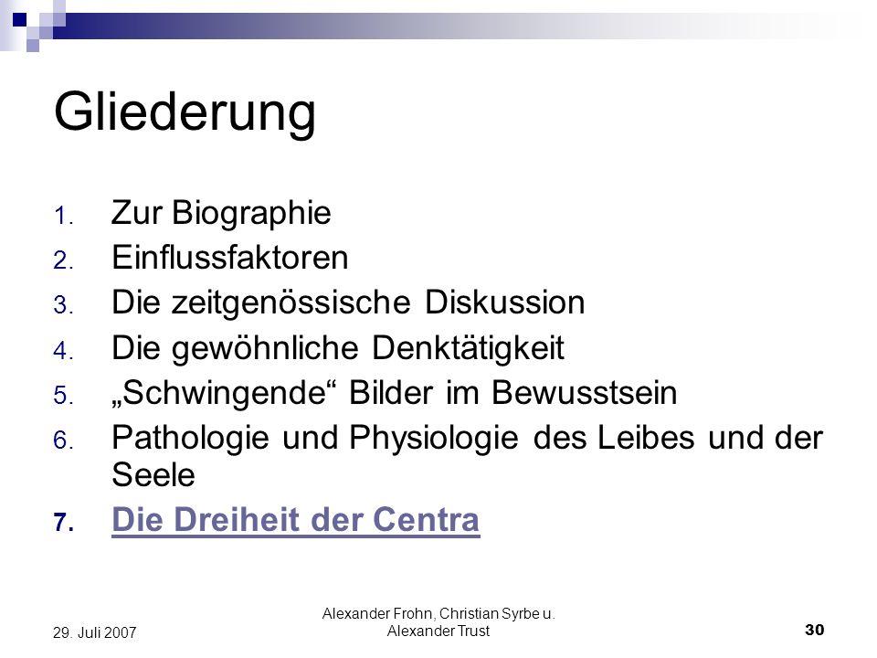 Alexander Frohn, Christian Syrbe u. Alexander Trust30 29. Juli 2007 Gliederung 1. Zur Biographie 2. Einflussfaktoren 3. Die zeitgenössische Diskussion