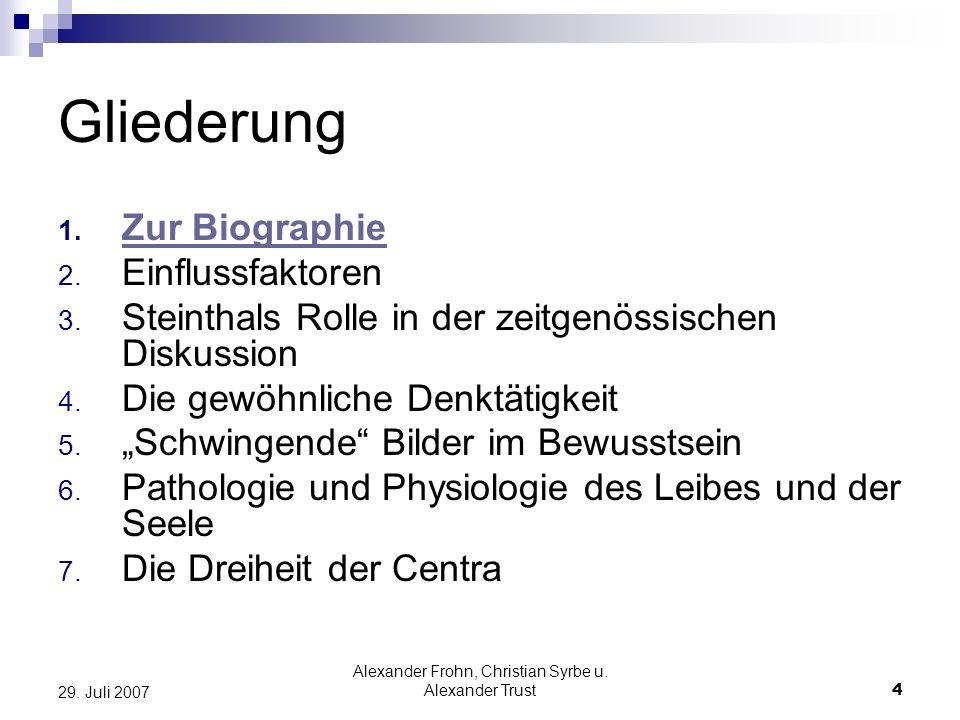 Alexander Frohn, Christian Syrbe u. Alexander Trust4 29. Juli 2007 Gliederung 1. Zur Biographie 2. Einflussfaktoren 3. Steinthals Rolle in der zeitgen
