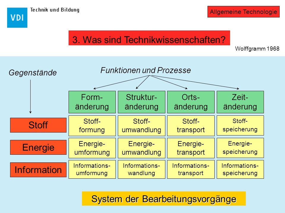 Technik und Bildung Stoff Energie Information Form- änderung Stoff- formung Energie- umformung Informations- umformung Struktur- änderung Stoff- umwan