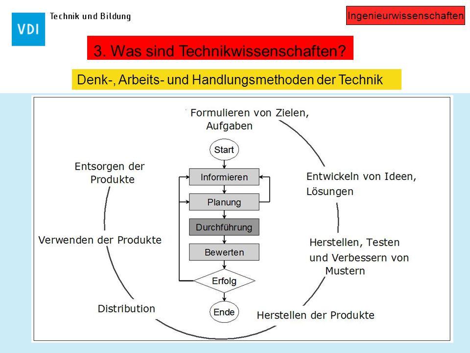 Technik und Bildung 3. Was sind Technikwissenschaften? Ingenieurwissenschaften Denk-, Arbeits- und Handlungsmethoden der Technik