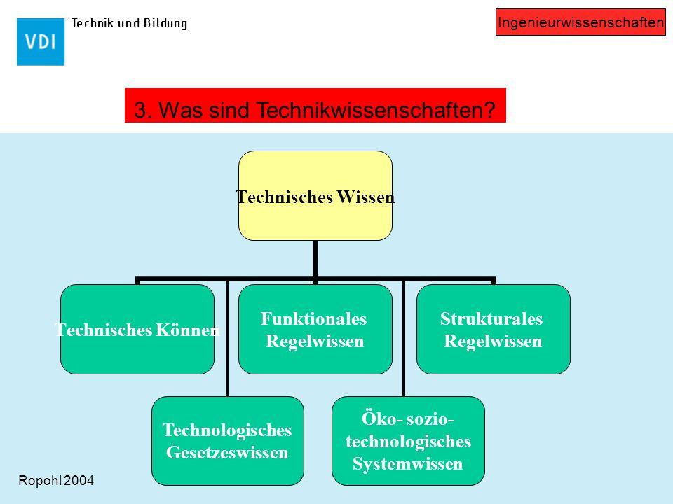 Technik und Bildung Technologisches Gesetzeswissen Öko- sozio- technologisches Systemwissen Ropohl 2004 3. Was sind Technikwissenschaften? Ingenieurwi