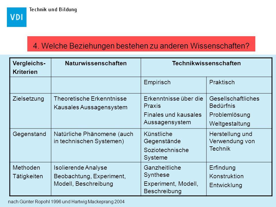 Technik und Bildung 4. Welche Beziehungen bestehen zu anderen Wissenschaften? Vergleichs- Kriterien NaturwissenschaftenTechnikwissenschaften Empirisch