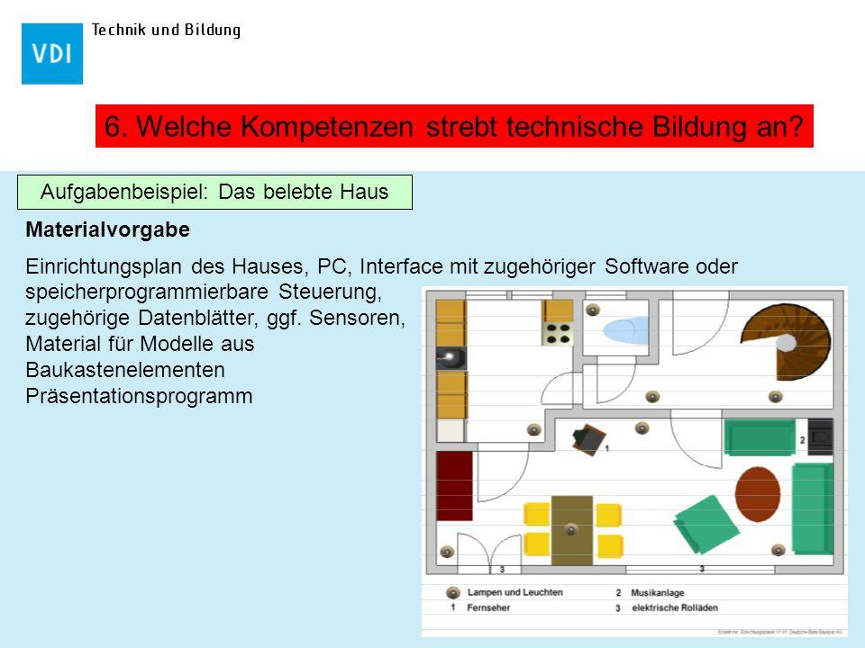 Technik und Bildung Materialvorgabe Einrichtungsplan des Hauses, PC, Interface mit zugehöriger Software oder speicherprogrammierbare Steuerung, zugehö