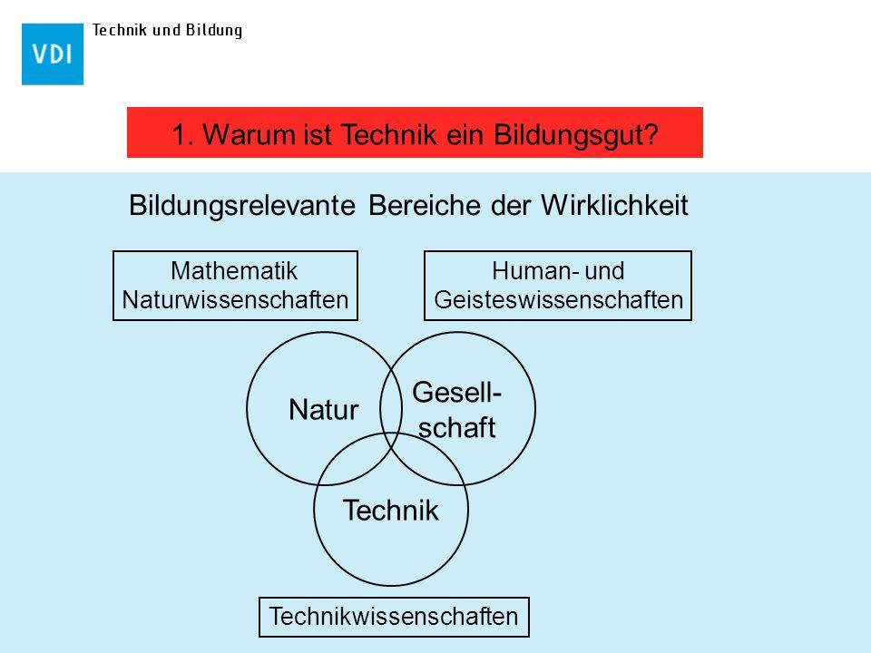 Technik und Bildung Mathematik Naturwissenschaften Human- und Geisteswissenschaften Natur Technik Gesell- schaft Technikwissenschaften Bildungsrelevan
