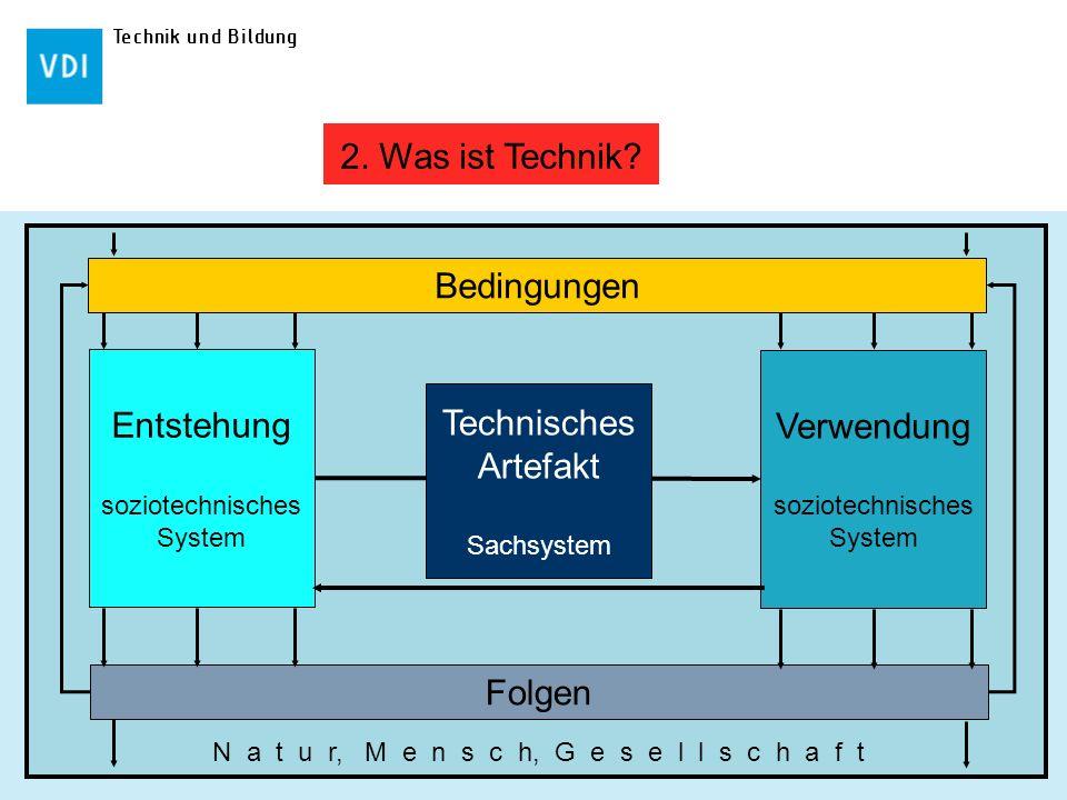 Technik und Bildung Entstehung soziotechnisches System Technisches Artefakt Sachsystem Verwendung soziotechnisches System Folgen N a t u r, M e n s c