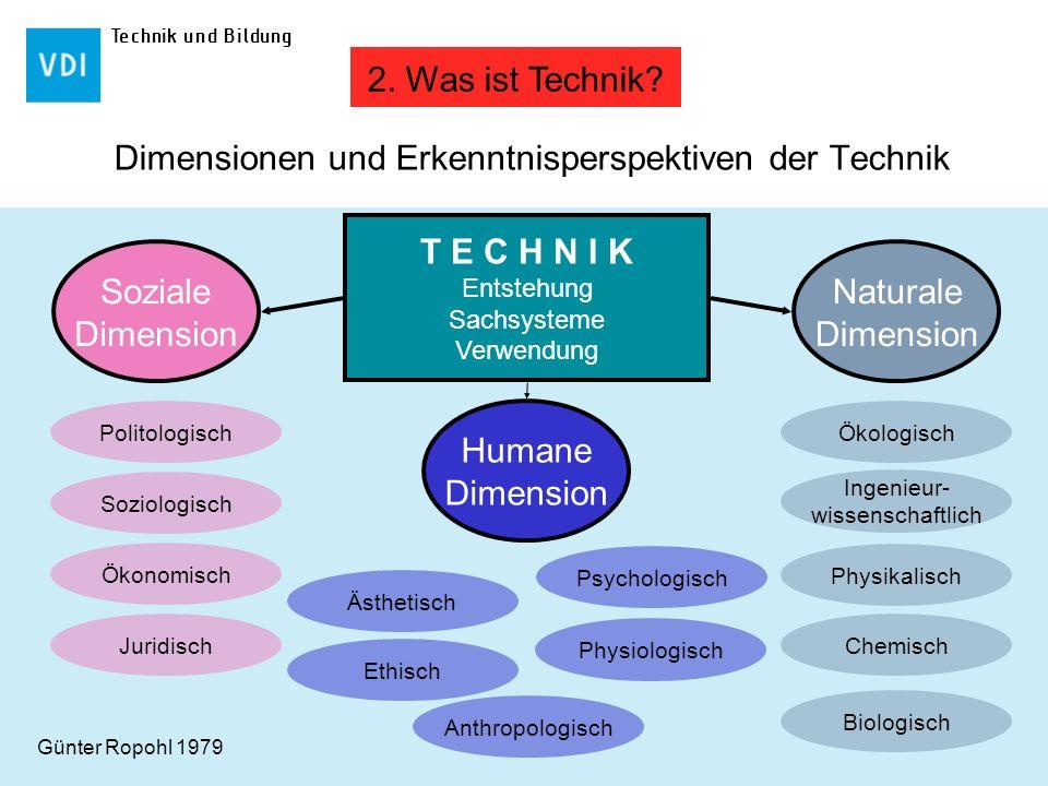 Technik und Bildung Dimensionen und Erkenntnisperspektiven der Technik T E C H N I K Entstehung Sachsysteme Verwendung Soziale Dimension Naturale Dime
