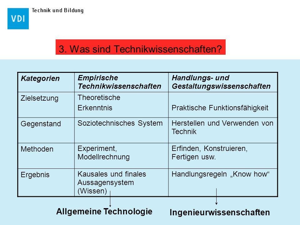 Technik und Bildung 3. Was sind Technikwissenschaften? Kategorien Empirische Technikwissenschaften Handlungs- und Gestaltungswissenschaften Zielsetzun