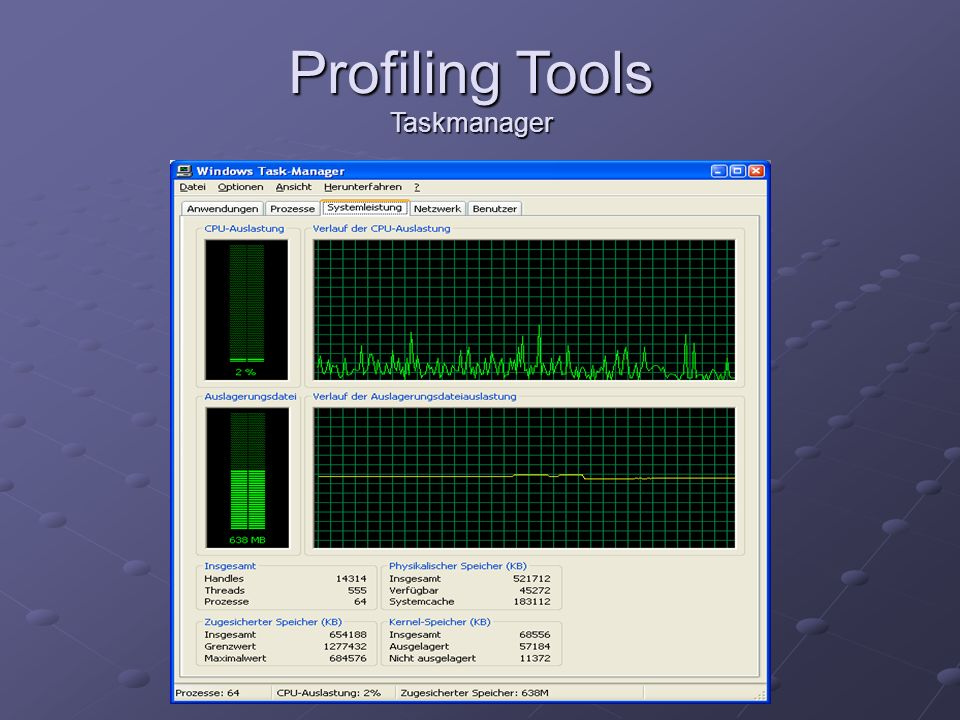 Profiling Tools Taskmanager