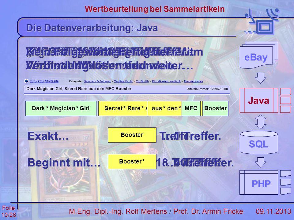 Folie10/2609.11.2013 Wertbeurteilung bei Sammelartikeln M.Eng. Dipl.-Ing. Rolf MertensProf. Dr. Armin Fricke M.Eng. Dipl.-Ing. Rolf Mertens / Prof. Dr