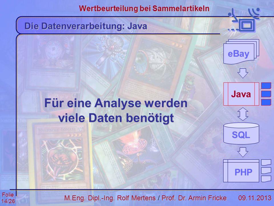 Folie14/2609.11.2013 Wertbeurteilung bei Sammelartikeln M.Eng. Dipl.-Ing. Rolf MertensProf. Dr. Armin Fricke M.Eng. Dipl.-Ing. Rolf Mertens / Prof. Dr