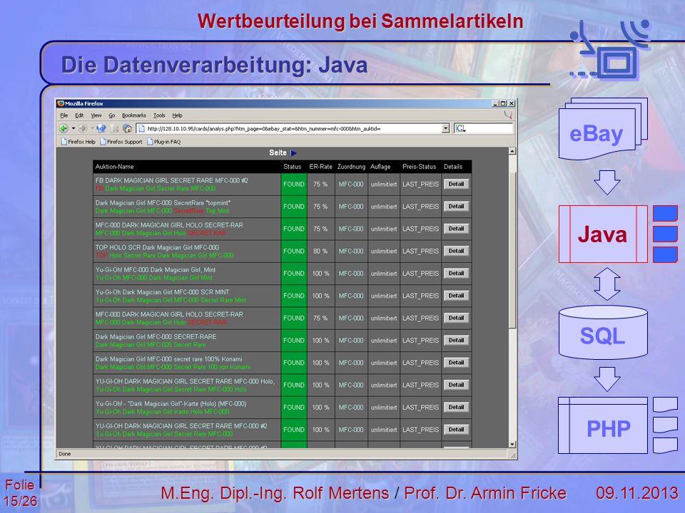 Folie15/2609.11.2013 Wertbeurteilung bei Sammelartikeln M.Eng. Dipl.-Ing. Rolf MertensProf. Dr. Armin Fricke M.Eng. Dipl.-Ing. Rolf Mertens / Prof. Dr