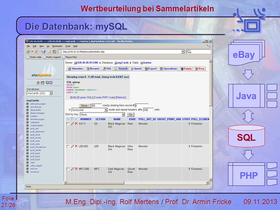 Folie21/2609.11.2013 Wertbeurteilung bei Sammelartikeln M.Eng. Dipl.-Ing. Rolf MertensProf. Dr. Armin Fricke M.Eng. Dipl.-Ing. Rolf Mertens / Prof. Dr