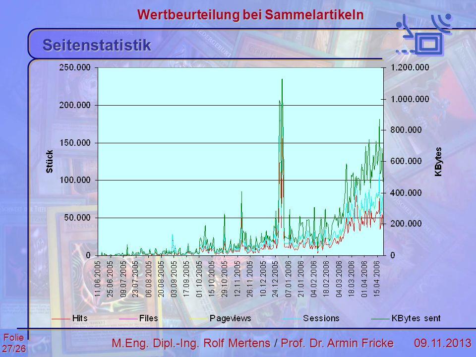 Folie27/2609.11.2013 Wertbeurteilung bei Sammelartikeln M.Eng. Dipl.-Ing. Rolf MertensProf. Dr. Armin Fricke M.Eng. Dipl.-Ing. Rolf Mertens / Prof. Dr