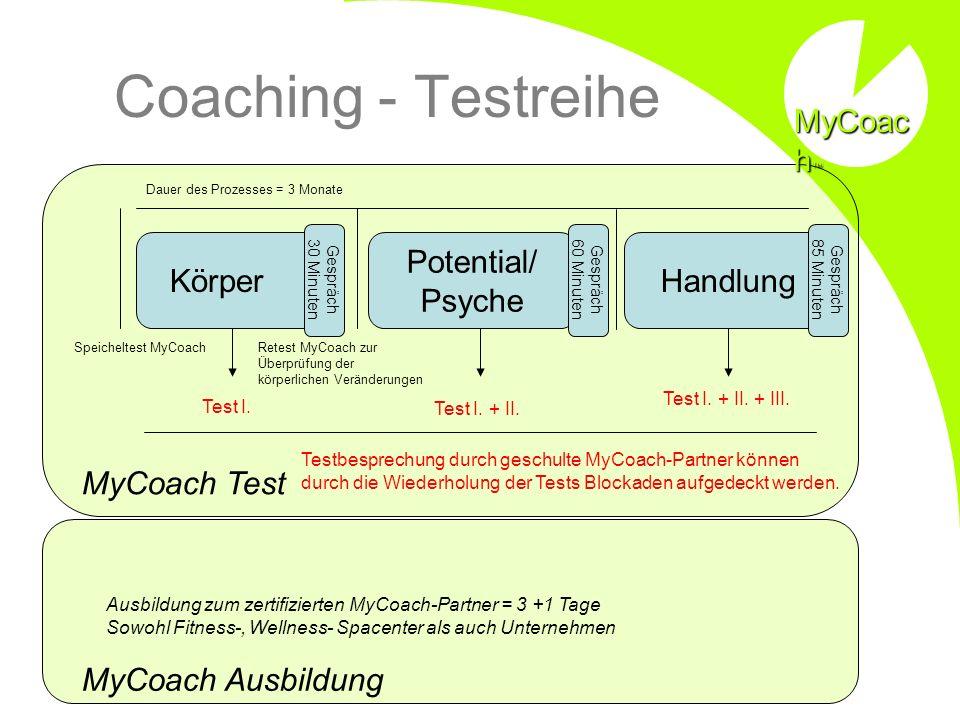 Coaching - Testreihe Potential/ Psyche Handlung Dauer des Prozesses = 3 Monate Speicheltest MyCoachRetest MyCoach zur Überprüfung der körperlichen Veränderungen Gespräch 30 Minuten Gespräch 60 Minuten Gespräch 85 Minuten Test I.