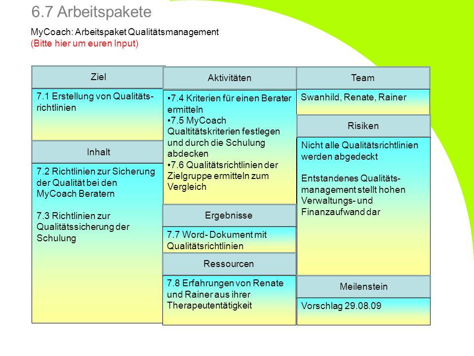 MyCoach: Arbeitspaket Qualitätsmanagement (Bitte hier um euren Input) Ziel 7.1 Erstellung von Qualitäts- richtlinien Inhalt 7.2 Richtlinien zur Sicher