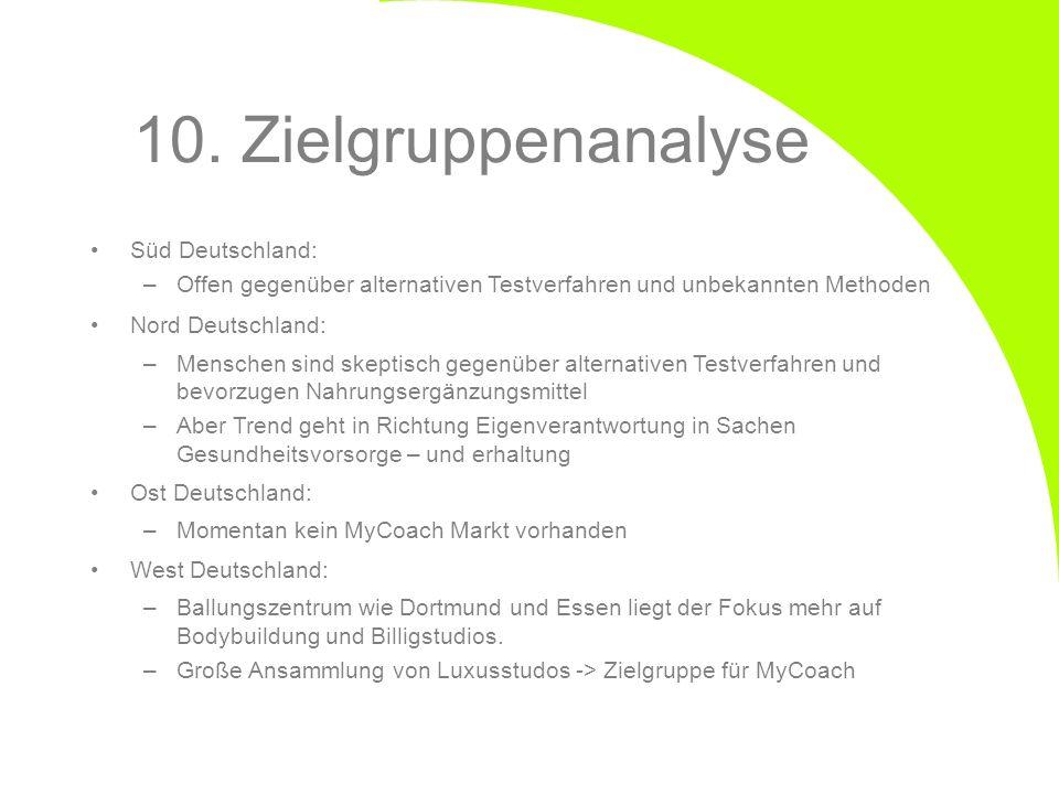 10. Zielgruppenanalyse Süd Deutschland: –Offen gegenüber alternativen Testverfahren und unbekannten Methoden Nord Deutschland: –Menschen sind skeptisc