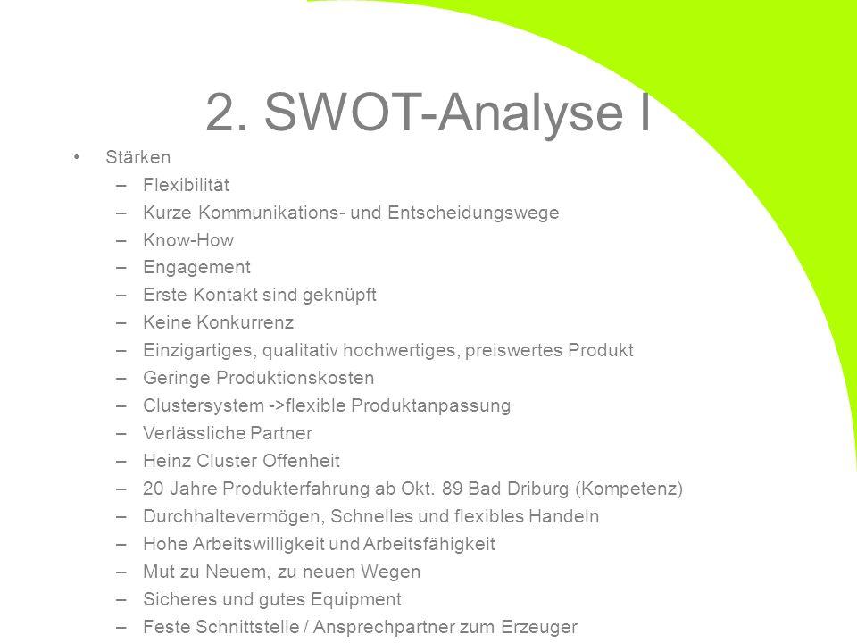 2. SWOT-Analyse I Stärken –Flexibilität –Kurze Kommunikations- und Entscheidungswege –Know-How –Engagement –Erste Kontakt sind geknüpft –Keine Konkurr