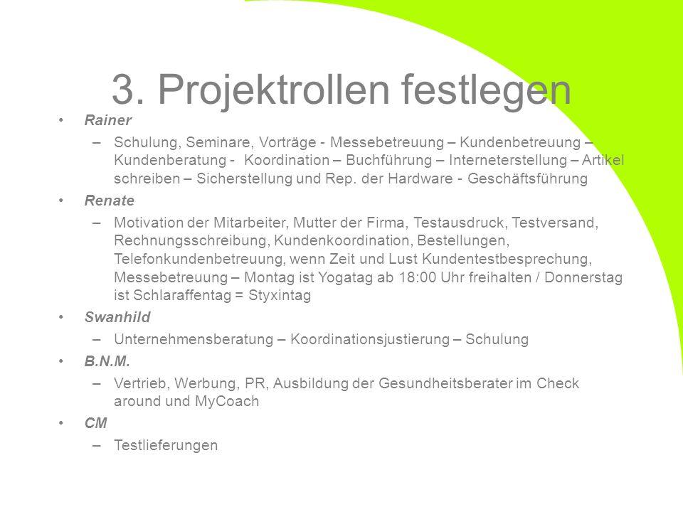 3. Projektrollen festlegen Rainer –Schulung, Seminare, Vorträge - Messebetreuung – Kundenbetreuung – Kundenberatung - Koordination – Buchführung – Int