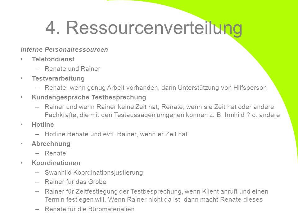 4. Ressourcenverteilung Interne Personalressourcen Telefondienst Renate und Rainer Testverarbeitung –Renate, wenn genug Arbeit vorhanden, dann Unterst