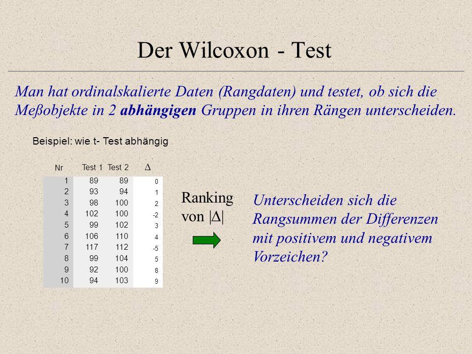 Der Wilcoxon - Test Man hat ordinalskalierte Daten (Rangdaten) und testet, ob sich die Meßobjekte in 2 abhängigen Gruppen in ihren Rängen unterscheiden.