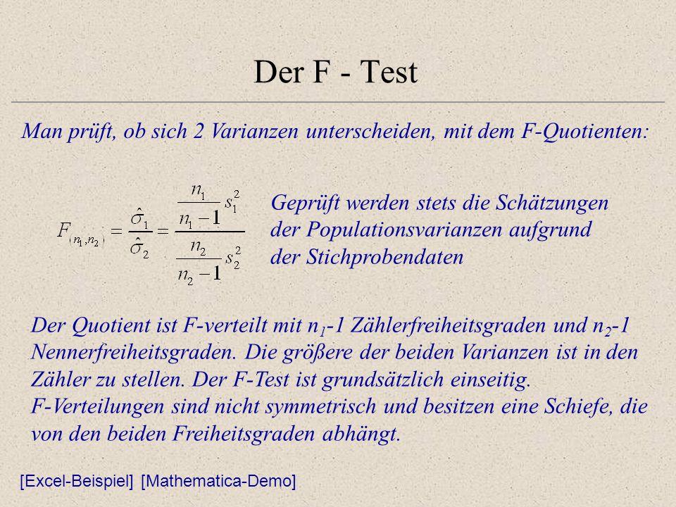 Der F - Test Man prüft, ob sich 2 Varianzen unterscheiden, mit dem F-Quotienten: Geprüft werden stets die Schätzungen der Populationsvarianzen aufgrun
