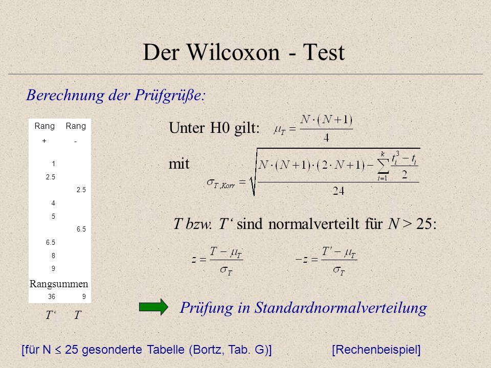 Der Wilcoxon - Test Berechnung der Prüfgrüße: mit T bzw. T sind normalverteilt für N > 25: Unter H0 gilt: Prüfung in Standardnormalverteilung [Rechenb