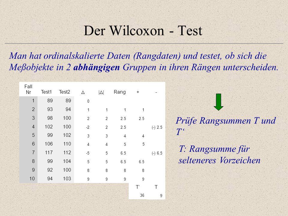 Rang +- 1 2.5 4 5 6.5 8 9 TT 369 Der Wilcoxon - Test Rangsummen Es gilt: Man kann die Teststatistik alternativ über T oder T berechnen.