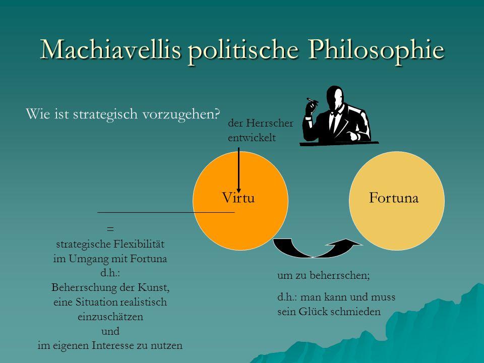 Machiavellis politische Philosophie Wie ist strategisch vorzugehen? FortunaVirtu der Herrscher entwickelt um zu beherrschen; d.h.: man kann und muss s