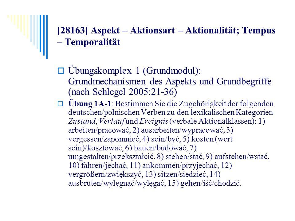 [28163] Aspekt – Aktionsart – Aktionalität; Tempus – Temporalität Übungskomplex 1 (Grundmodul): Grundmechanismen des Aspekts und Grundbegriffe (nach S