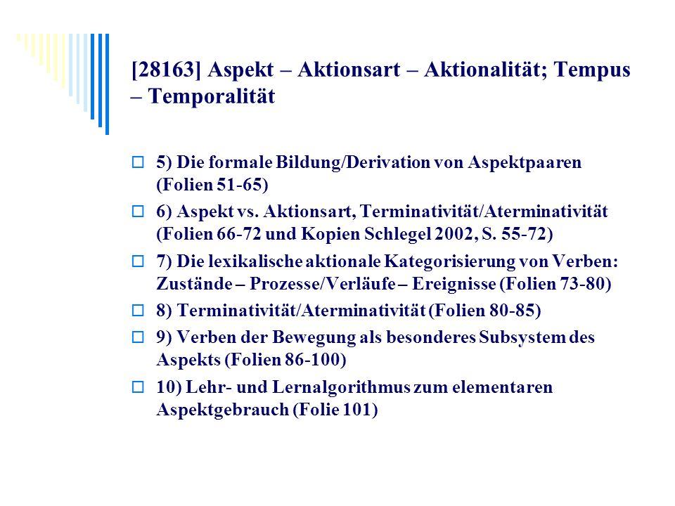 [28163] Aspekt – Aktionsart – Aktionalität; Tempus – Temporalität 5) Die formale Bildung/Derivation von Aspektpaaren (Folien 51-65) 6) Aspekt vs. Akti