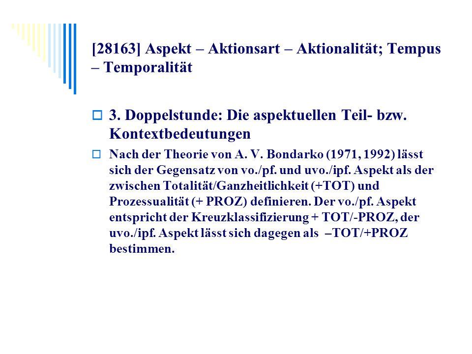 [28163] Aspekt – Aktionsart – Aktionalität; Tempus – Temporalität 3. Doppelstunde: Die aspektuellen Teil- bzw. Kontextbedeutungen Nach der Theorie von