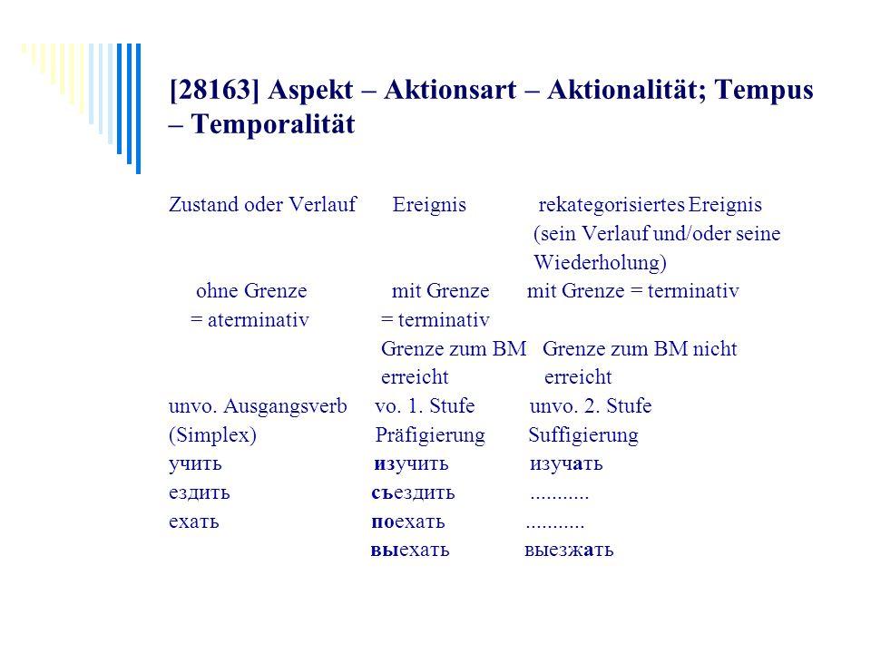 [28163] Aspekt – Aktionsart – Aktionalität; Tempus – Temporalität Zustand oder Verlauf Ereignis rekategorisiertes Ereignis (sein Verlauf und/oder sein