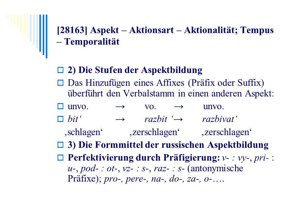 [28163] Aspekt – Aktionsart – Aktionalität; Tempus – Temporalität 2) Die Stufen der Aspektbildung Das Hinzufügen eines Affixes (Präfix oder Suffix) üb