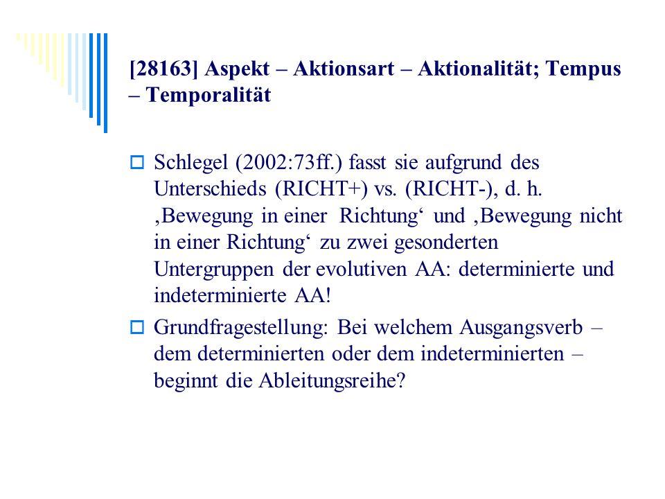 [28163] Aspekt – Aktionsart – Aktionalität; Tempus – Temporalität Schlegel (2002:73ff.) fasst sie aufgrund des Unterschieds (RICHT+) vs. (RICHT-), d.