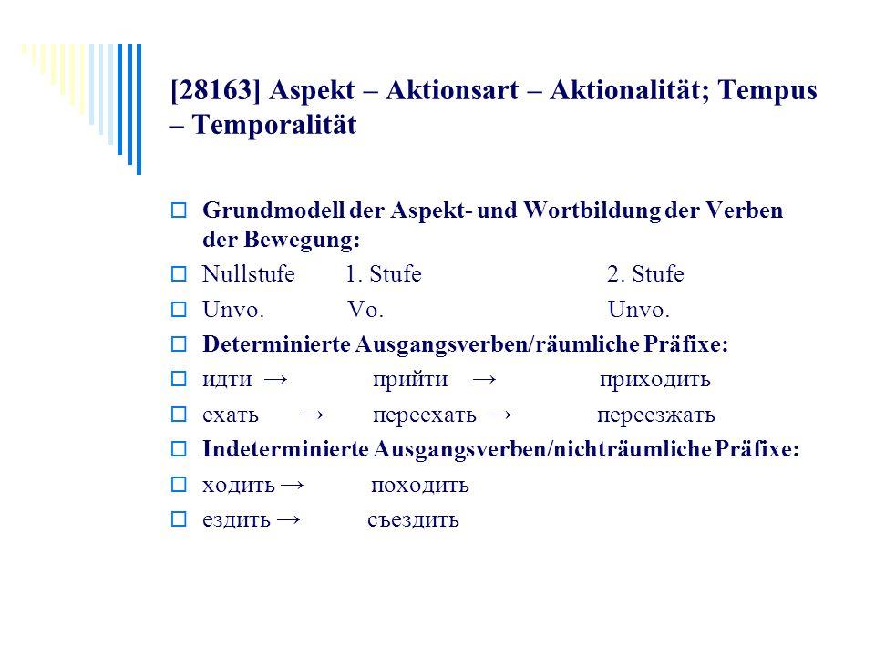 [28163] Aspekt – Aktionsart – Aktionalität; Tempus – Temporalität Grundmodell der Aspekt- und Wortbildung der Verben der Bewegung: Nullstufe1. Stufe 2