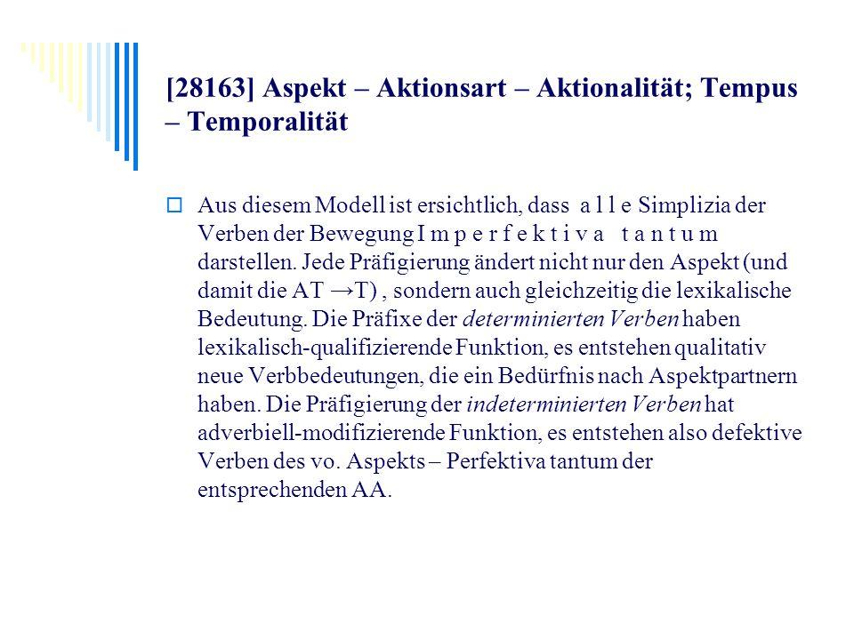 [28163] Aspekt – Aktionsart – Aktionalität; Tempus – Temporalität Aus diesem Modell ist ersichtlich, dass a l l e Simplizia der Verben der Bewegung I