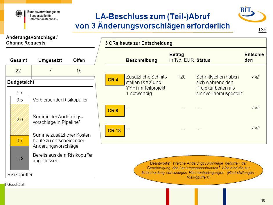 9 Projektbudget stabil bei 49 Mio. QUELLE: WIBE 1.2 I.3a Beantwortet: Wie sieht die aktuelle Budgetplanung aus? Was hat sich im Vergleich zum letzten