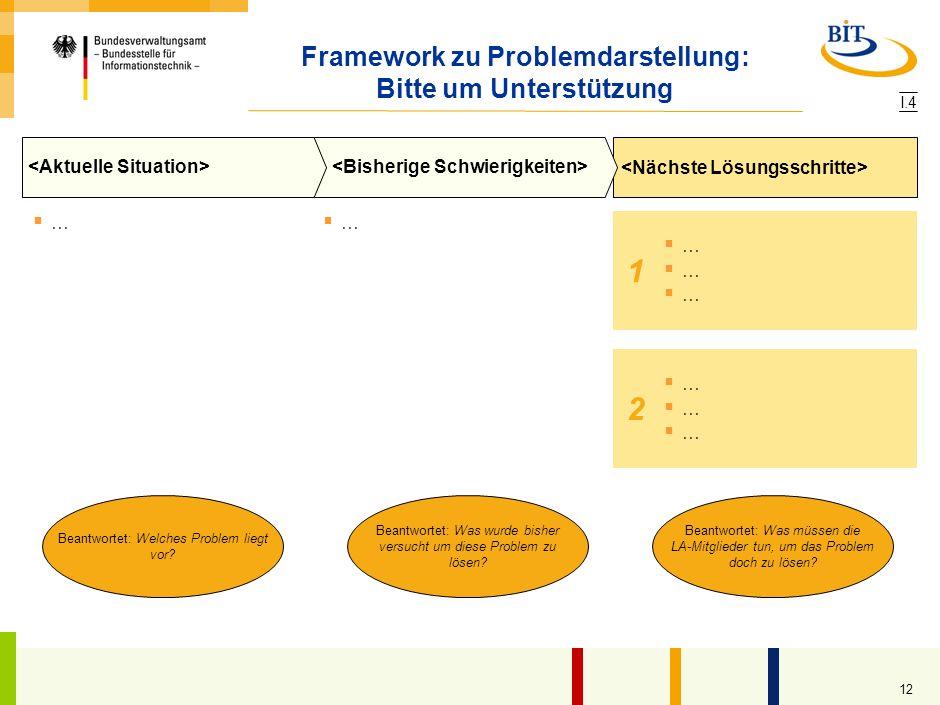 11 Agenda - Fachliche Schwerpunktthemen Typische Agendapunkte ohne Auftragnehmer... Fortschrittsbericht zu fachlichen Themenschwerpunkten und Treffen